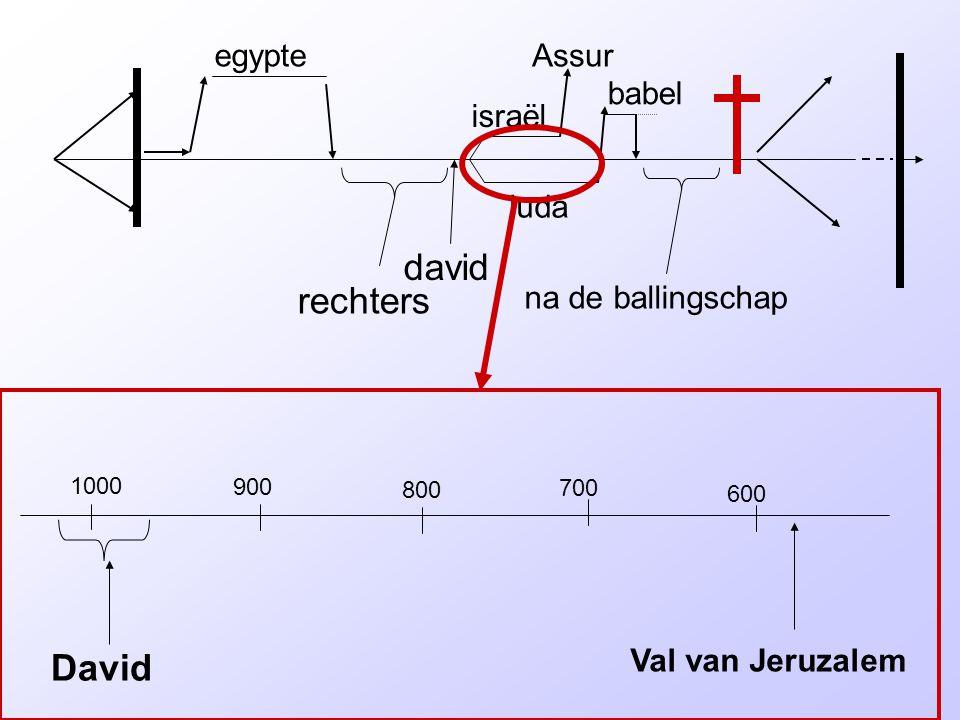 rechters david israël juda egypteAssur babel na de ballingschap 1000 900 800 600 700 David Val van Jeruzalem