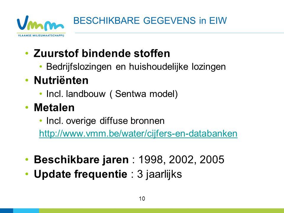 10 BESCHIKBARE GEGEVENS in EIW Zuurstof bindende stoffen Bedrijfslozingen en huishoudelijke lozingen Nutriënten Incl. landbouw ( Sentwa model) Metalen