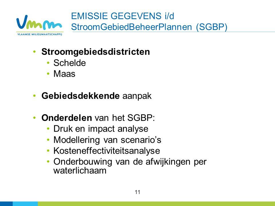 11 EMISSIE GEGEVENS i/d StroomGebiedBeheerPlannen (SGBP) Stroomgebiedsdistricten Schelde Maas Gebiedsdekkende aanpak Onderdelen van het SGBP: Druk en