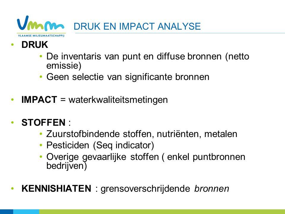 14 DRUK EN IMPACT ANALYSE DRUK De inventaris van punt en diffuse bronnen (netto emissie) Geen selectie van significante bronnen IMPACT = waterkwalitei