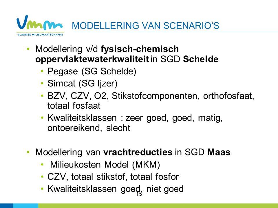15 MODELLERING VAN SCENARIO'S Modellering v/d fysisch-chemisch oppervlaktewaterkwaliteit in SGD Schelde Pegase (SG Schelde) Simcat (SG Ijzer) BZV, CZV