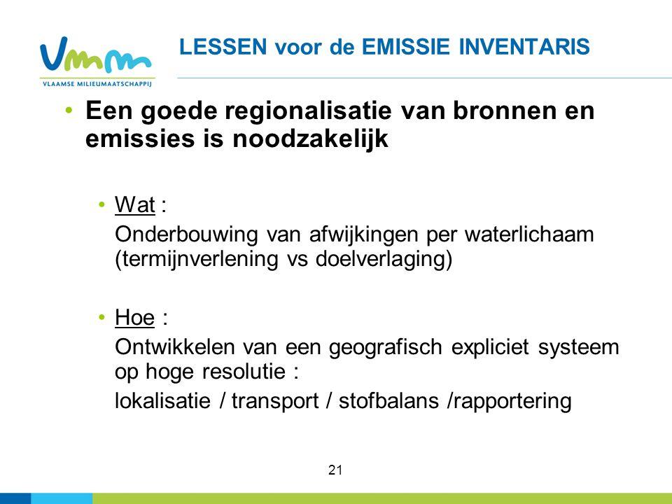 21 LESSEN voor de EMISSIE INVENTARIS Een goede regionalisatie van bronnen en emissies is noodzakelijk Wat : Onderbouwing van afwijkingen per waterlich