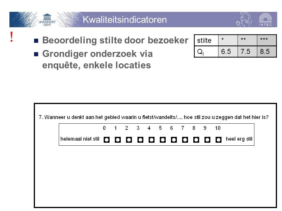 Kwaliteitsindicatoren Beoordeling stilte door bezoeker Grondiger onderzoek via enquête, enkele locaties stilte* ** *** QlQl 6.5 7.5 8.5 !