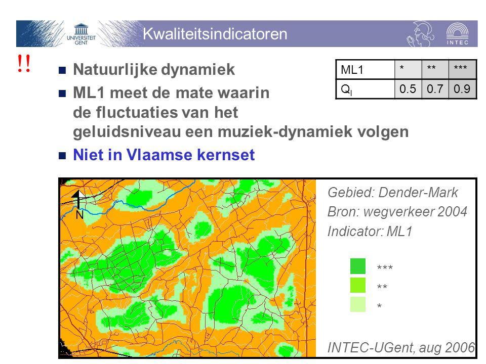Kwaliteitsindicatoren Natuurlijke dynamiek ML1 meet de mate waarin de fluctuaties van het geluidsniveau een muziek-dynamiek volgen Niet in Vlaamse kernset ML1****** QlQl 0.50.70.9 Gebied: Dender-Mark Bron: wegverkeer 2004 Indicator: ML1 *** ** * INTEC-UGent, aug 2006 N !!