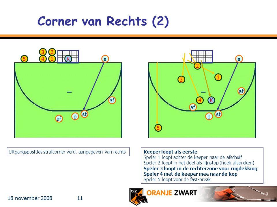 18 november 2008 11 Corner van Rechts (2) Keeper loopt als eerste Speler 1 loopt achter de keeper naar de afschuif Speler 2 loopt in het doel als lijn