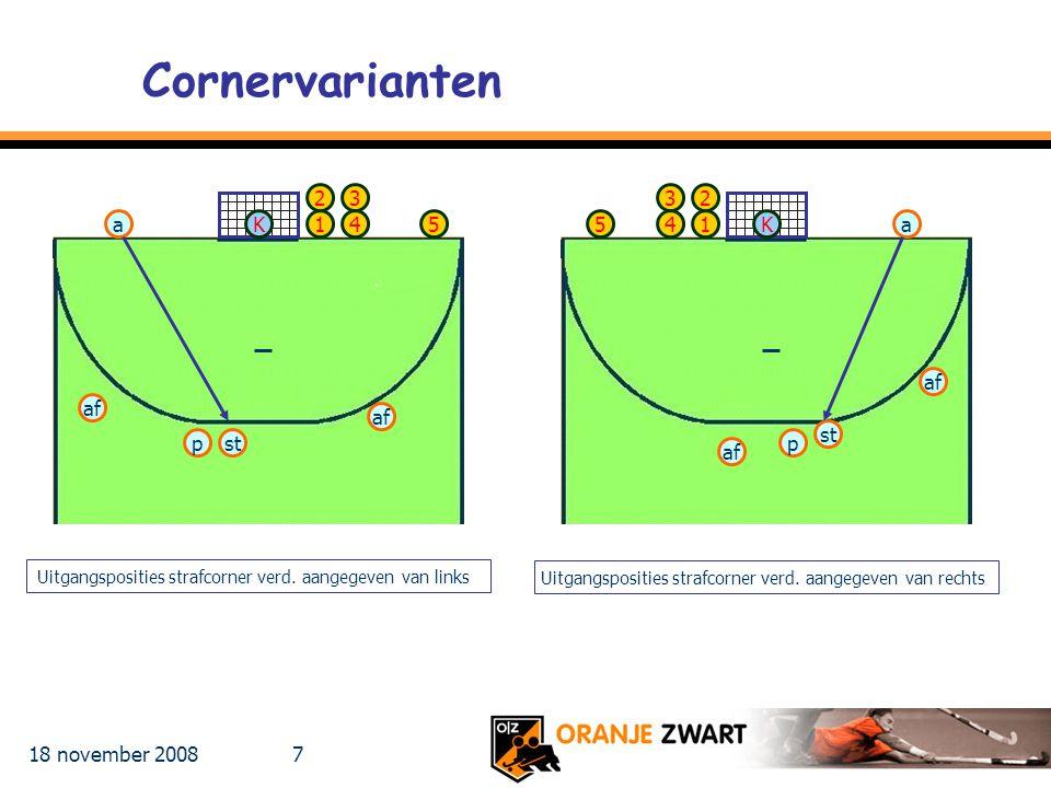 18 november 2008 7 Cornervarianten 1 23 4Ka af pst 5 Uitgangsposities strafcorner verd. aangegeven van links 1 23 4Ka af p st 5 af Uitgangsposities st