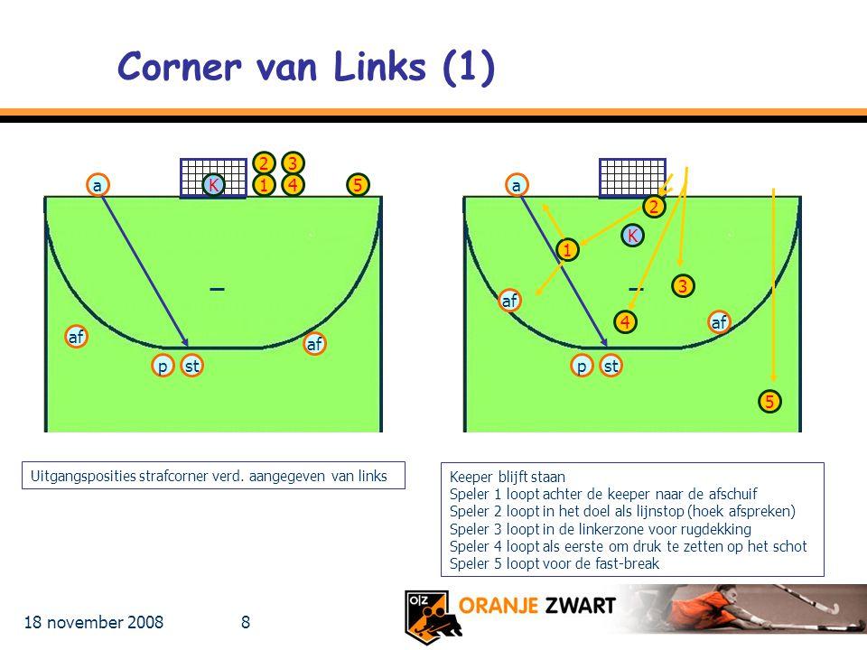 18 november 2008 8 Corner van Links (1) 1 3 4 K a af pst 5 Keeper blijft staan Speler 1 loopt achter de keeper naar de afschuif Speler 2 loopt in het