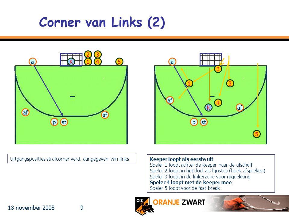 18 november 2008 9 Corner van Links (2) 1 4 K a pst 5 Keeper loopt als eerste uit Speler 1 loopt achter de keeper naar de afschuif Speler 2 loopt in h