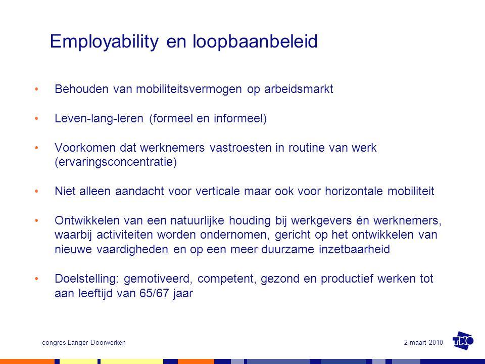 2 maart 2010congres Langer Doorwerken Employability en loopbaanbeleid Behouden van mobiliteitsvermogen op arbeidsmarkt Leven-lang-leren (formeel en in