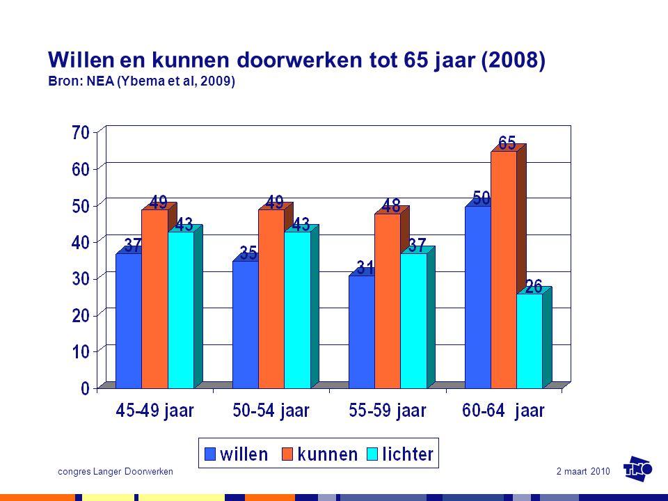 2 maart 2010congres Langer Doorwerken Willen en kunnen doorwerken tot 65 jaar (2008) Bron: NEA (Ybema et al, 2009)