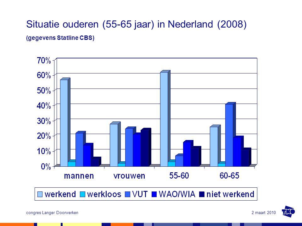 2 maart 2010congres Langer Doorwerken Situatie ouderen (55-65 jaar) in Nederland (2008) (gegevens Statline CBS)