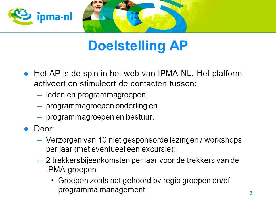3 Doelstelling AP ●Het AP is de spin in het web van IPMA-NL.