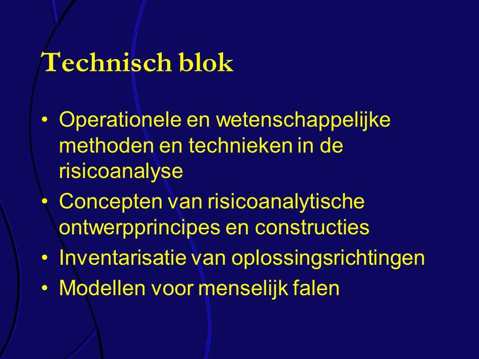 Technisch blok Operationele en wetenschappelijke methoden en technieken in de risicoanalyse Concepten van risicoanalytische ontwerpprincipes en constructies Inventarisatie van oplossingsrichtingen Modellen voor menselijk falen