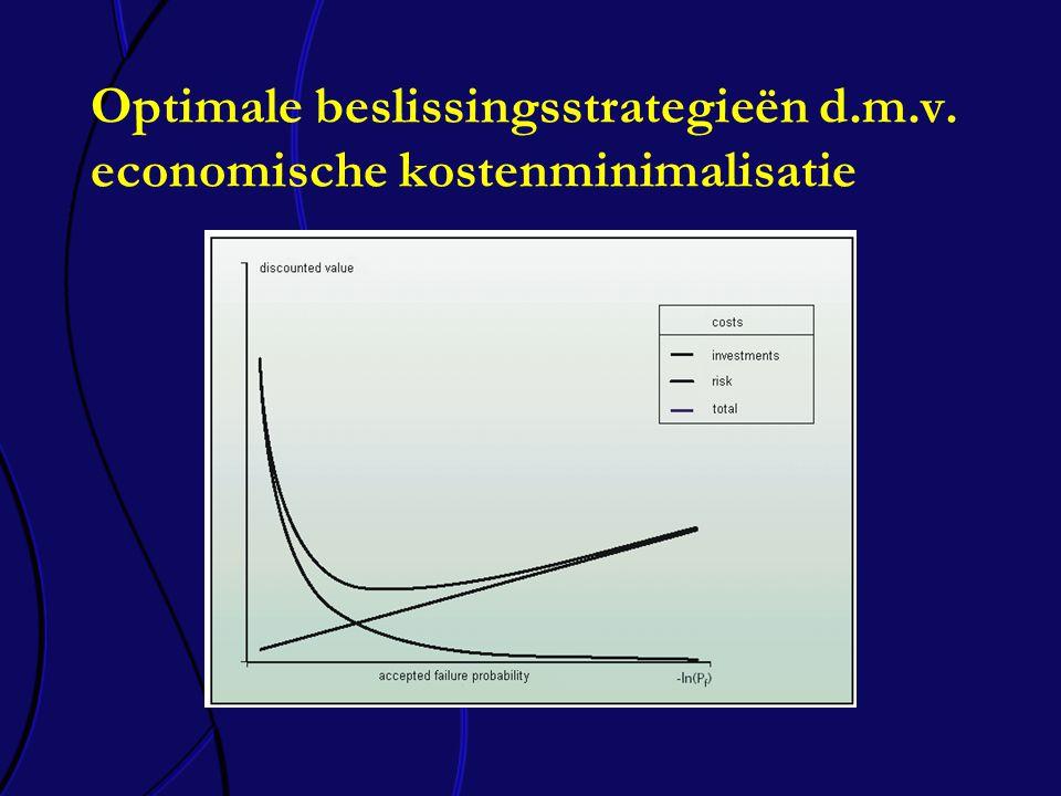 Optimale beslissingsstrategieën d.m.v. economische kostenminimalisatie