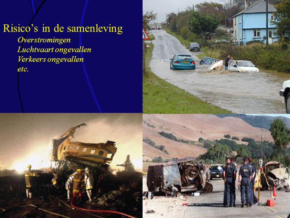 Risico's in de samenleving Overstromingen Luchtvaart ongevallen Verkeers ongevallen etc.