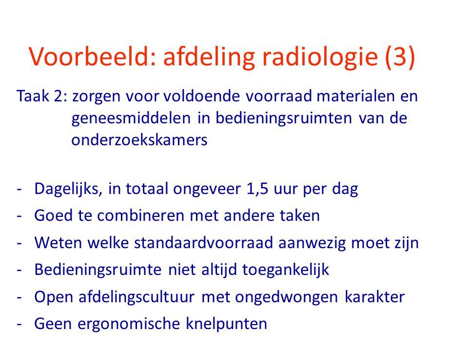 Voorbeeld: afdeling radiologie (3) Taak 2: zorgen voor voldoende voorraad materialen en geneesmiddelen in bedieningsruimten van de onderzoekskamers -D