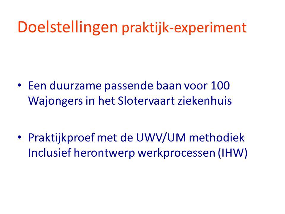 Doelstellingen praktijk-experiment Een duurzame passende baan voor 100 Wajongers in het Slotervaart ziekenhuis Praktijkproef met de UWV/UM methodiek I