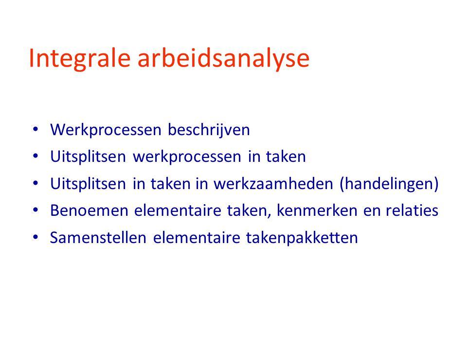 Integrale arbeidsanalyse Werkprocessen beschrijven Uitsplitsen werkprocessen in taken Uitsplitsen in taken in werkzaamheden (handelingen) Benoemen ele