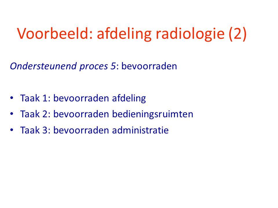 Voorbeeld: afdeling radiologie (2) Ondersteunend proces 5: bevoorraden Taak 1: bevoorraden afdeling Taak 2: bevoorraden bedieningsruimten Taak 3: bevo