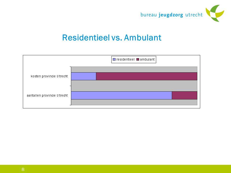 8 Residentieel vs. Ambulant