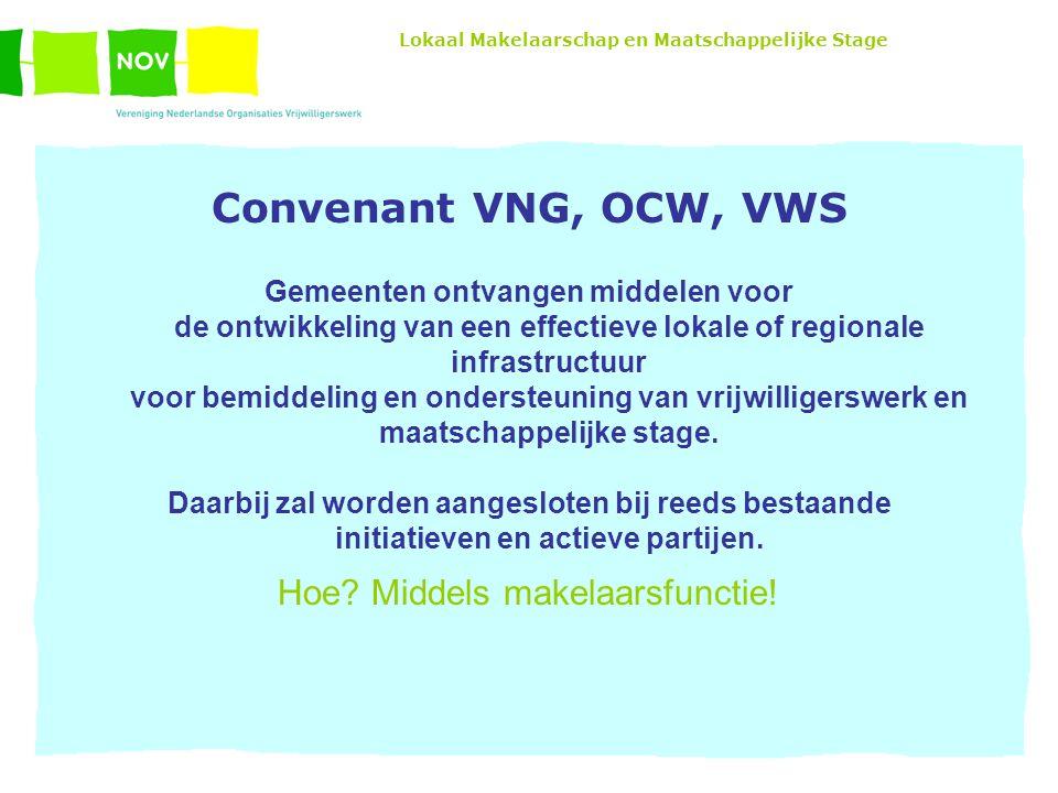 Lokaal Makelaarschap en Maatschappelijke Stage Convenant VNG, OCW, VWS Gemeenten ontvangen middelen voor de ontwikkeling van een effectieve lokale of regionale infrastructuur voor bemiddeling en ondersteuning van vrijwilligerswerk en maatschappelijke stage.