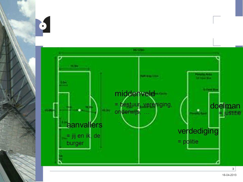 3 middenveld aanvallers verdediging doelman = jij en ik, de burger = bestuur, vereniging, onderwijs, … = politie = justitie