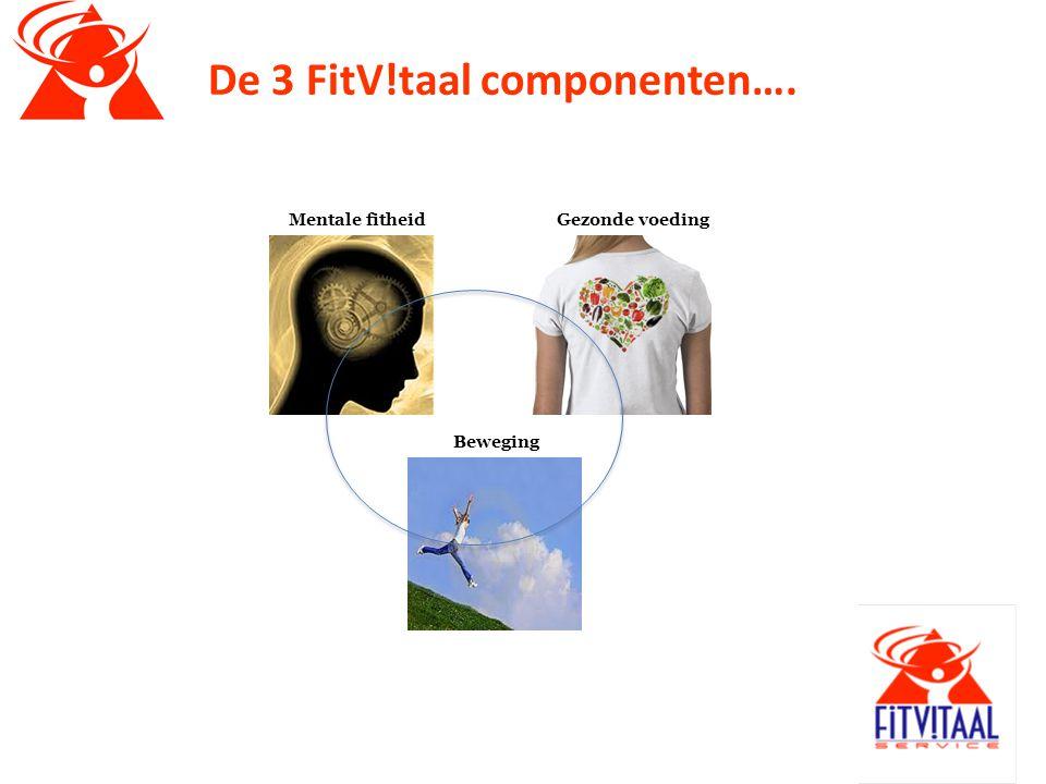 De 3 FitV!taal componenten…. Mentale fitheidGezonde voeding Beweging