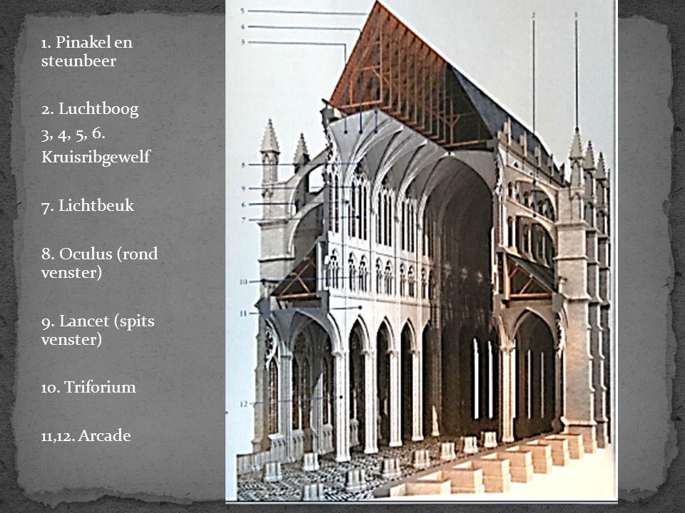 1. Pinakel en steunbeer 2. Luchtboog 3, 4, 5, 6. Kruisribgewelf 7. Lichtbeuk 8. Oculus (rond venster) 9. Lancet (spits venster) 10. Triforium 11,12. A