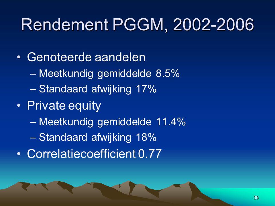 39 Rendement PGGM, 2002-2006 Genoteerde aandelen –Meetkundig gemiddelde 8.5% –Standaard afwijking 17% Private equity –Meetkundig gemiddelde 11.4% –Standaard afwijking 18% Correlatiecoefficient 0.77