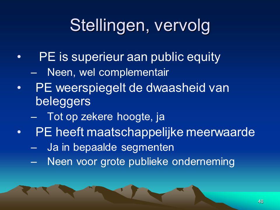 48 Stellingen, vervolg PE is superieur aan public equity –Neen, wel complementair PE weerspiegelt de dwaasheid van beleggers –Tot op zekere hoogte, ja PE heeft maatschappelijke meerwaarde –Ja in bepaalde segmenten –Neen voor grote publieke onderneming