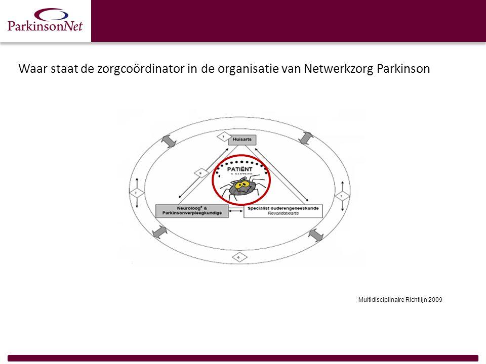 Waar staat de zorgcoördinator in de organisatie van Netwerkzorg Parkinson Multidisciplinaire Richtlijn 2009