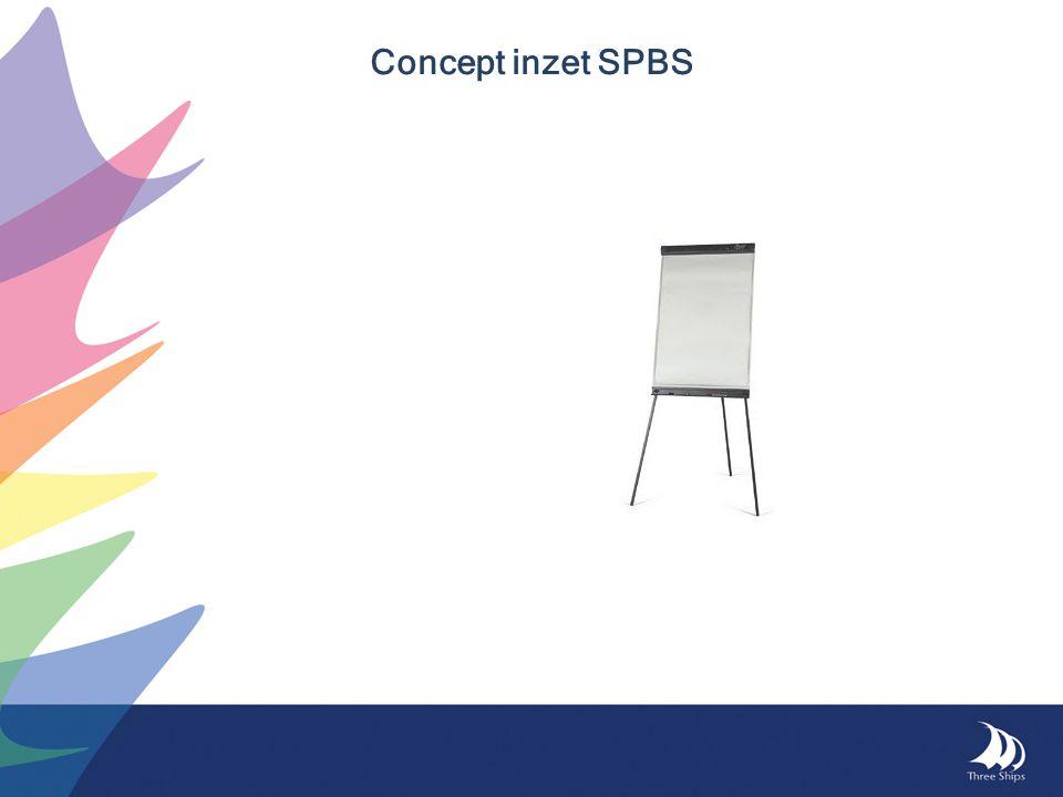 Concept inzet SPBS