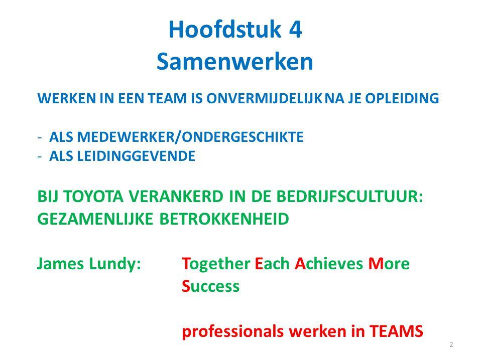 2 Hoofdstuk 4 Samenwerken WERKEN IN EEN TEAM IS ONVERMIJDELIJK NA JE OPLEIDING - ALS MEDEWERKER/ONDERGESCHIKTE - ALS LEIDINGGEVENDE BIJ TOYOTA VERANKERD IN DE BEDRIJFSCULTUUR: GEZAMENLIJKE BETROKKENHEID James Lundy:Together Each Achieves More Success professionals werken in TEAMS