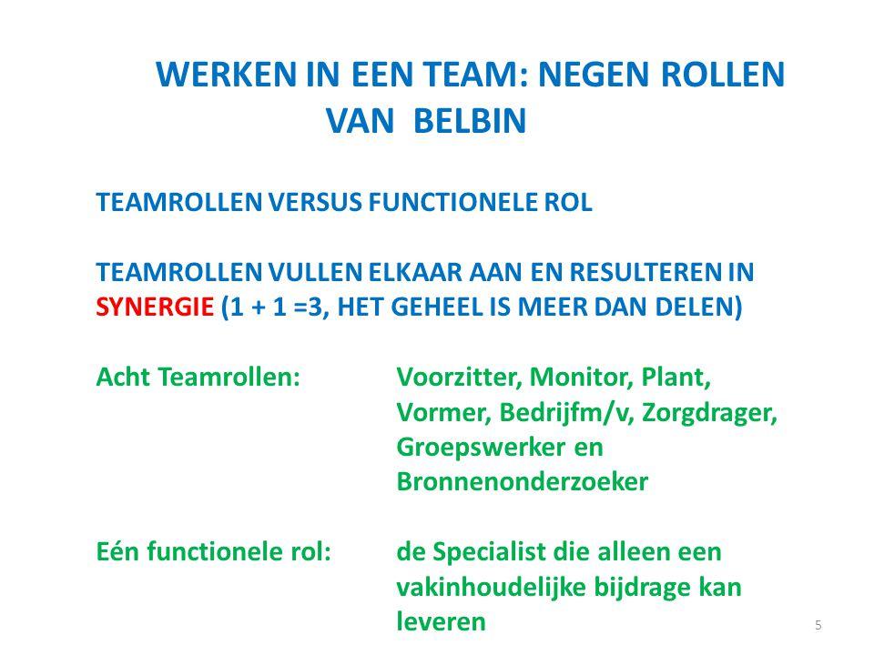 WERKEN IN EEN TEAM: NEGEN ROLLEN VAN BELBIN TEAMROLLEN VERSUS FUNCTIONELE ROL TEAMROLLEN VULLEN ELKAAR AAN EN RESULTEREN IN SYNERGIE (1 + 1 =3, HET GE