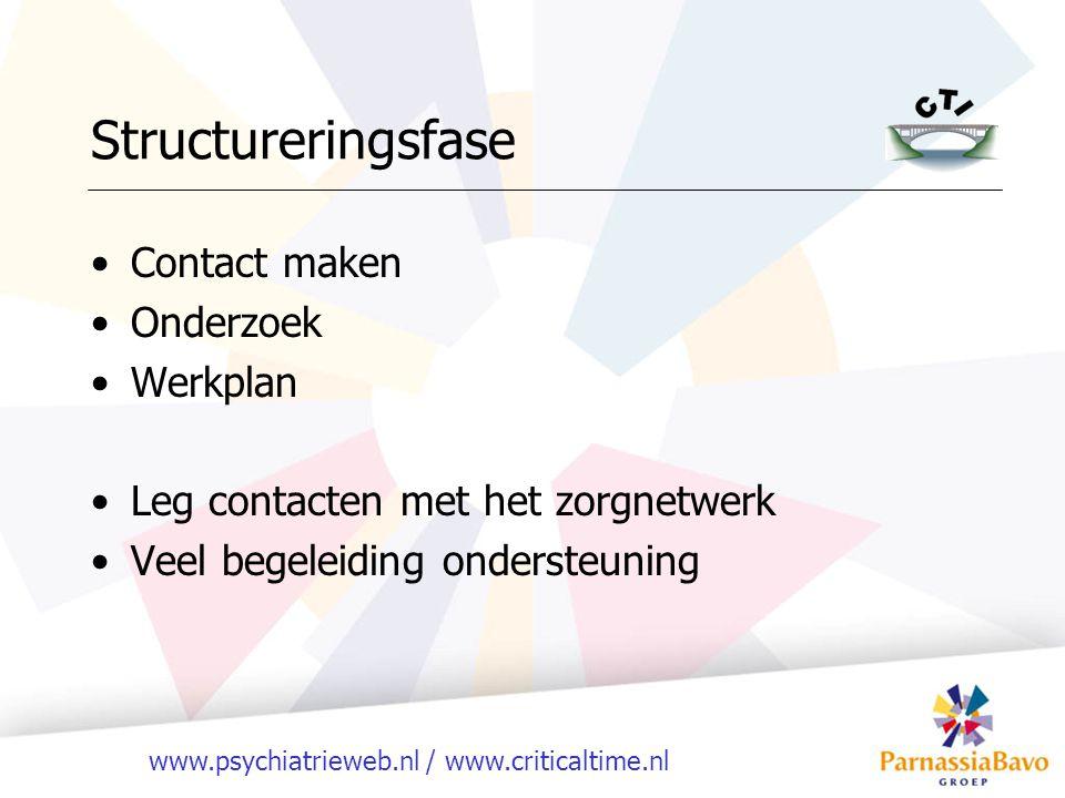 www.psychiatrieweb.nl / www.criticaltime.nl Structureringsfase Contact maken Onderzoek Werkplan Leg contacten met het zorgnetwerk Veel begeleiding ondersteuning