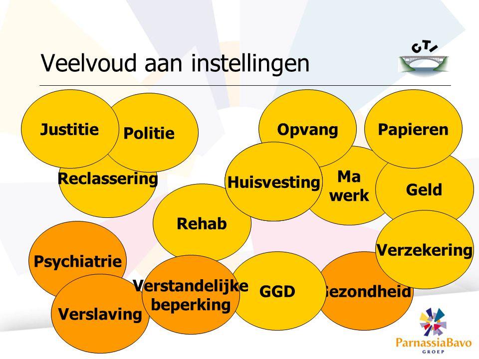 www.psychiatrieweb.nl / www.criticaltime.nl Social work Rehab Psychiatry Addiction Shelters Medical care Money GGD Housing Probation Police Identity Insurance Juditional system Mental retardation Verbinding maken