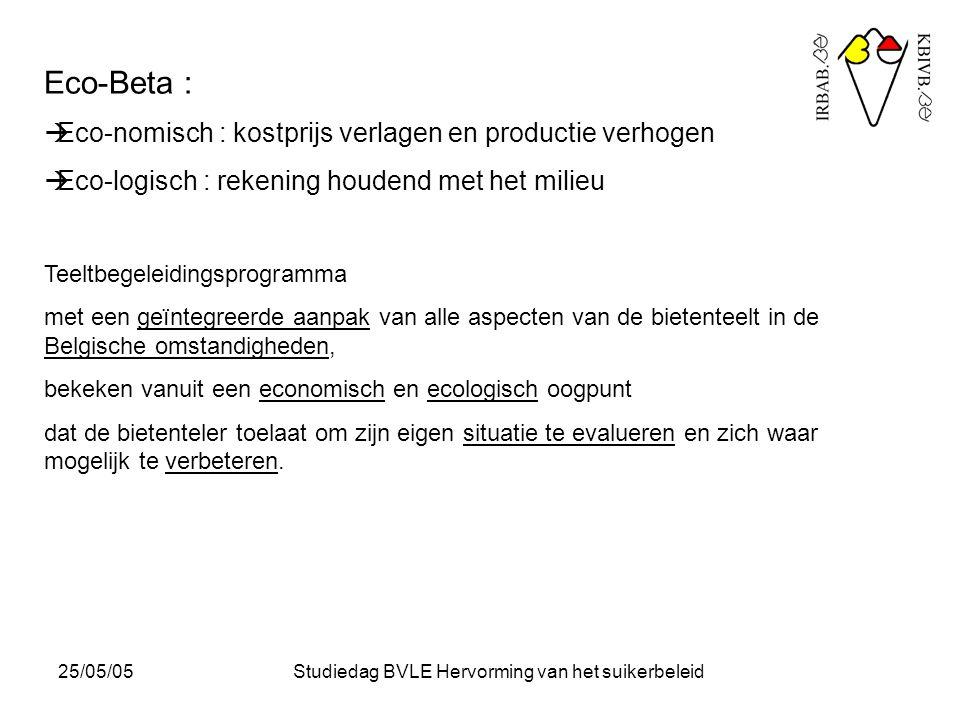 25/05/05Studiedag BVLE Hervorming van het suikerbeleid Eco-Beta :  Eco-nomisch : kostprijs verlagen en productie verhogen  Eco-logisch : rekening houdend met het milieu Teeltbegeleidingsprogramma met een geïntegreerde aanpak van alle aspecten van de bietenteelt in de Belgische omstandigheden, bekeken vanuit een economisch en ecologisch oogpunt dat de bietenteler toelaat om zijn eigen situatie te evalueren en zich waar mogelijk te verbeteren.