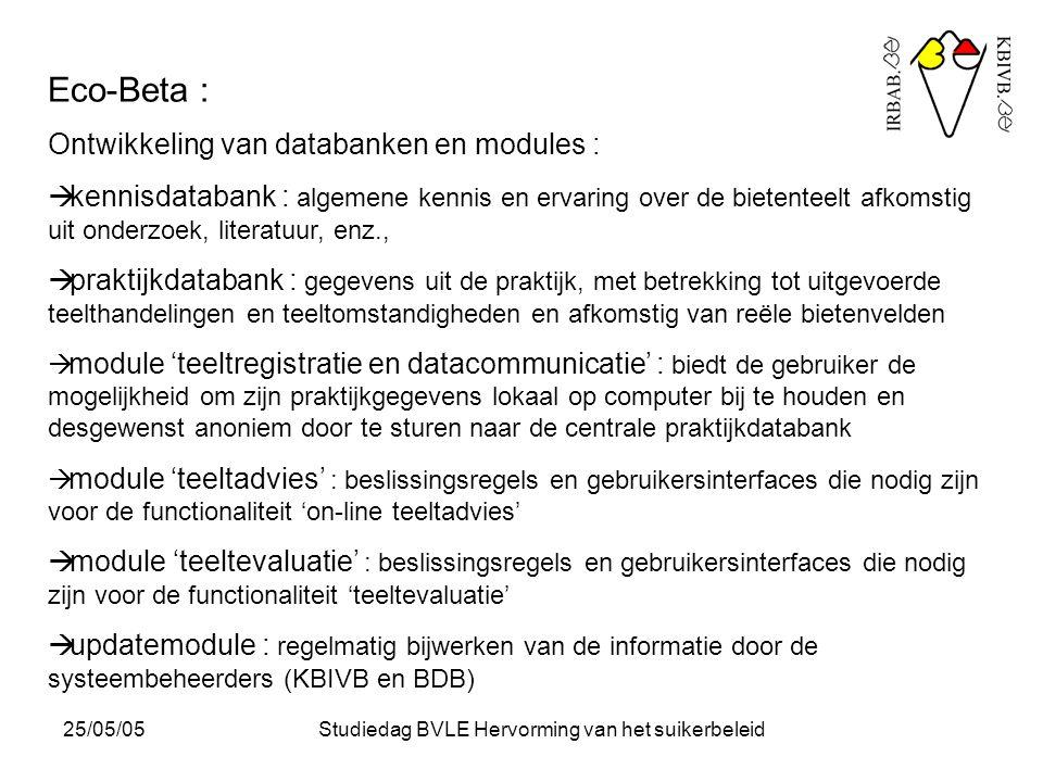 25/05/05Studiedag BVLE Hervorming van het suikerbeleid Eco-Beta : Ontwikkeling van databanken en modules :  kennisdatabank : algemene kennis en ervaring over de bietenteelt afkomstig uit onderzoek, literatuur, enz.,  praktijkdatabank : gegevens uit de praktijk, met betrekking tot uitgevoerde teelthandelingen en teeltomstandigheden en afkomstig van reële bietenvelden  module 'teeltregistratie en datacommunicatie' : biedt de gebruiker de mogelijkheid om zijn praktijkgegevens lokaal op computer bij te houden en desgewenst anoniem door te sturen naar de centrale praktijkdatabank  module 'teeltadvies' : beslissingsregels en gebruikersinterfaces die nodig zijn voor de functionaliteit 'on-line teeltadvies'  module 'teeltevaluatie' : beslissingsregels en gebruikersinterfaces die nodig zijn voor de functionaliteit 'teeltevaluatie'  updatemodule : regelmatig bijwerken van de informatie door de systeembeheerders (KBIVB en BDB)