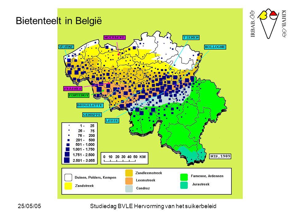 25/05/05Studiedag BVLE Hervorming van het suikerbeleid Eco-Beta : 2 functionaliteiten :  on-line teeltadvies : interactief teeltbegeleidingssysteem, vrij toegankelijk via internet (cfr.