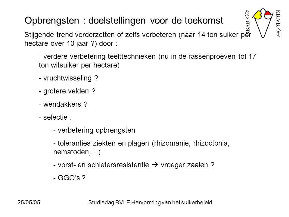 25/05/05Studiedag BVLE Hervorming van het suikerbeleid De toekomst van de bietenteelt in België Analyse stand van zaken, evolutie en toekomstmogelijkheden van opbrengsten en kosten :  Stijging van de opbrengsten : nog een groot potentieel  Kostenbeheersing : - behoud van de verworvenheden - steeds in functie van optimalisering van de opbrengsten - verder daling mogelijk, maar niet oneindig  Nood aan gedetailleerde statistieken en informatie over teeltpraktijken en teeltkosten  Belang van onderzoek en communicatie  Eco-Beta