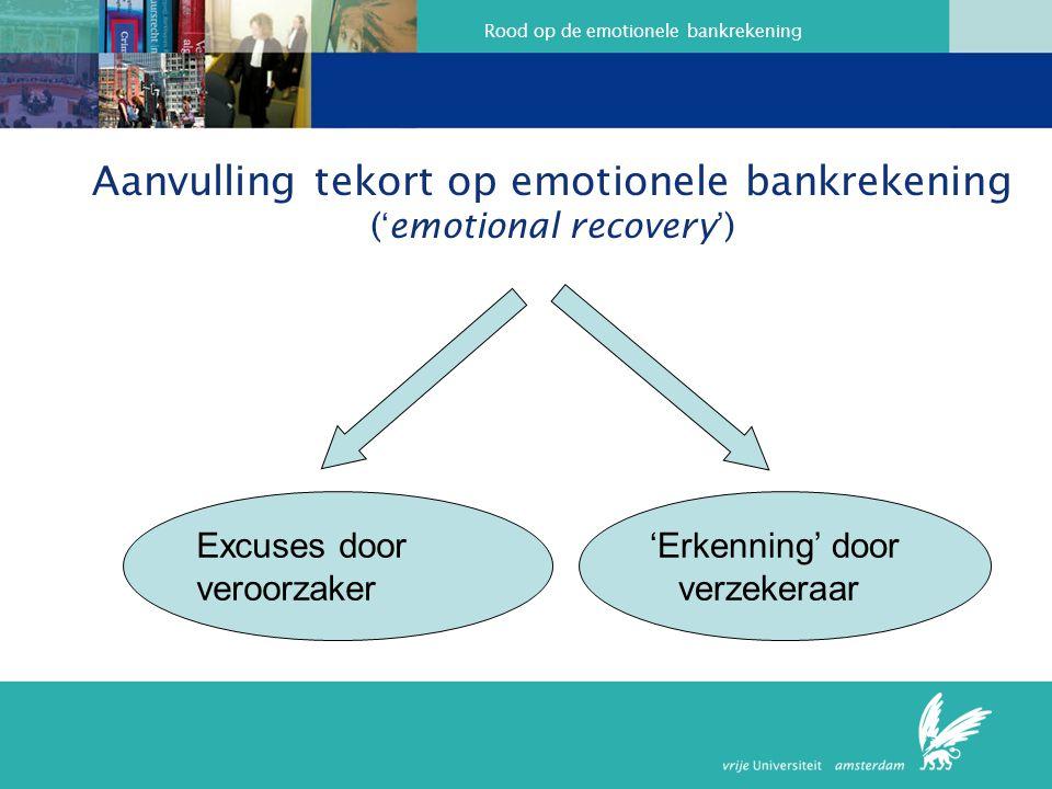 Rood op de emotionele bankrekening Excuses door veroorzaker 'Erkenning' door verzekeraar Aanvulling tekort op emotionele bankrekening ( ' emotional re