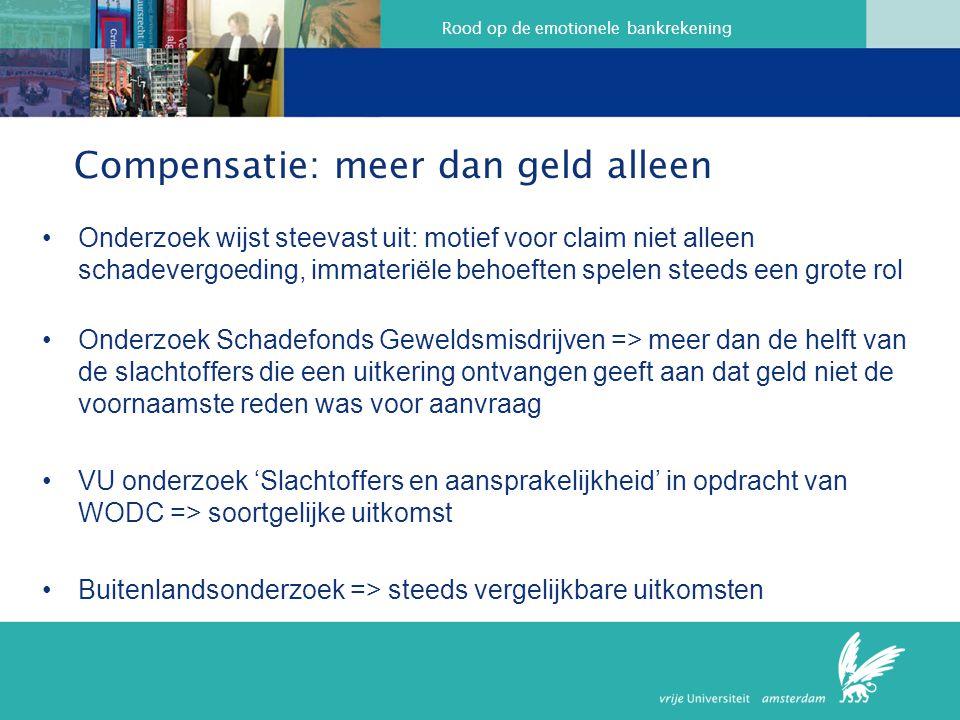 Rood op de emotionele bankrekening Compensatie: meer dan geld alleen Onderzoek wijst steevast uit: motief voor claim niet alleen schadevergoeding, imm