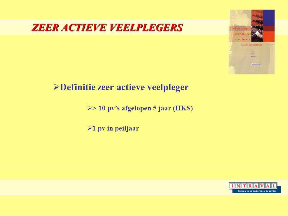 ZEER ACTIEVE VEELPLEGERS  Definitie zeer actieve veelpleger  > 10 pv's afgelopen 5 jaar (HKS)  1 pv in peiljaar