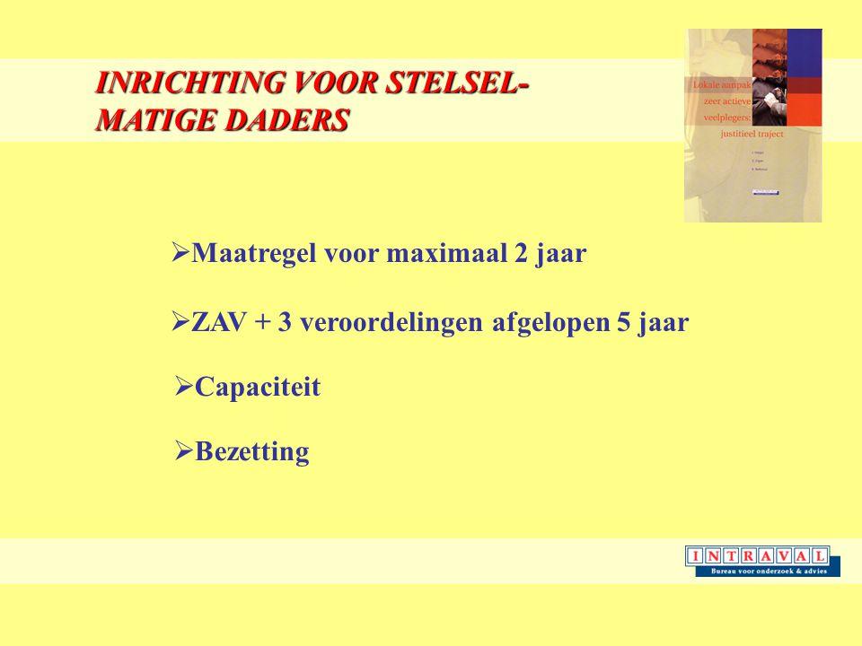 INRICHTING VOOR STELSEL- MATIGE DADERS  Maatregel voor maximaal 2 jaar  ZAV + 3 veroordelingen afgelopen 5 jaar  Capaciteit  Bezetting