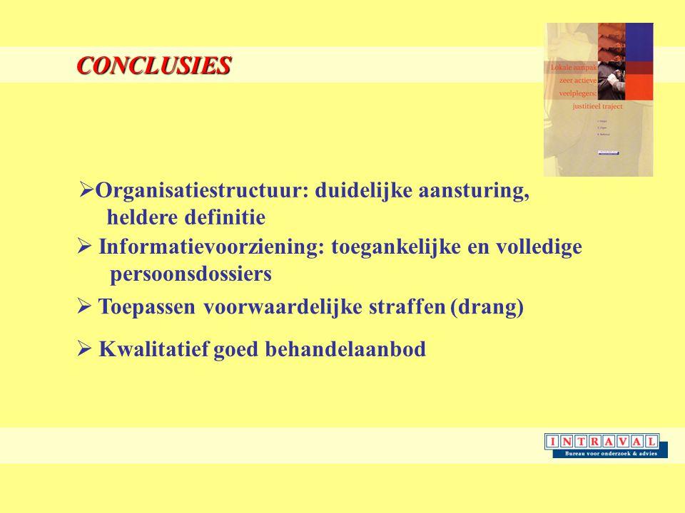 CONCLUSIES  Organisatiestructuur: duidelijke aansturing, heldere definitie  Informatievoorziening: toegankelijke en volledige persoonsdossiers  Toepassen voorwaardelijke straffen (drang)  Kwalitatief goed behandelaanbod