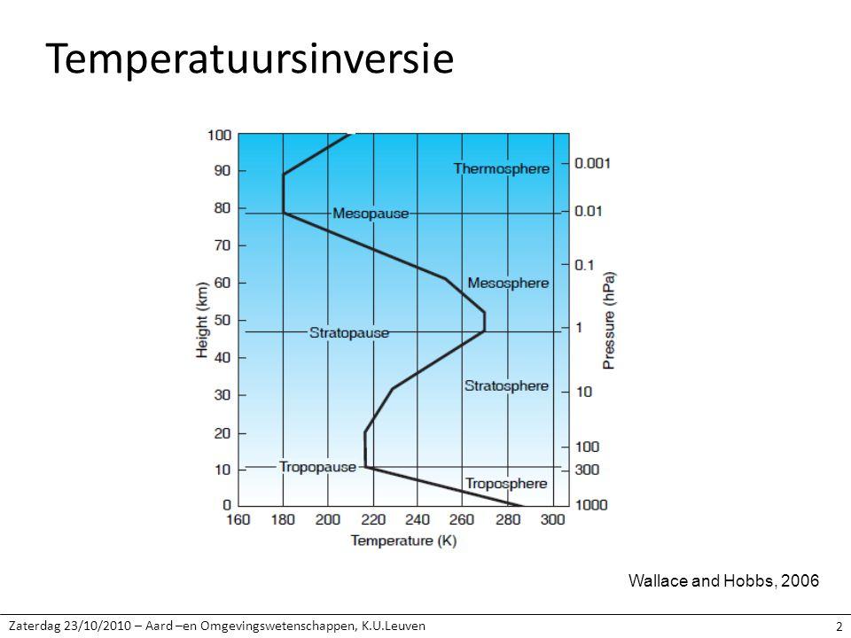 Zaterdag 23/10/2010 – Aard –en Omgevingswetenschappen, K.U.Leuven 2 Temperatuursinversie Wallace and Hobbs, 2006