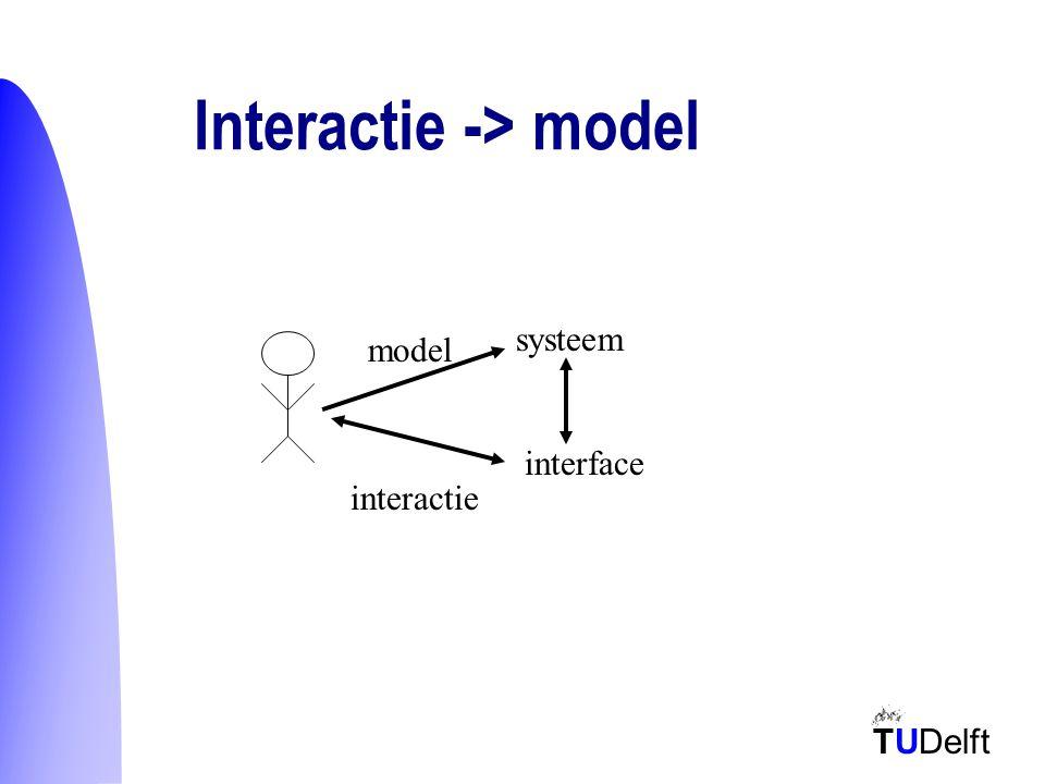 TUDelft HTML Framework