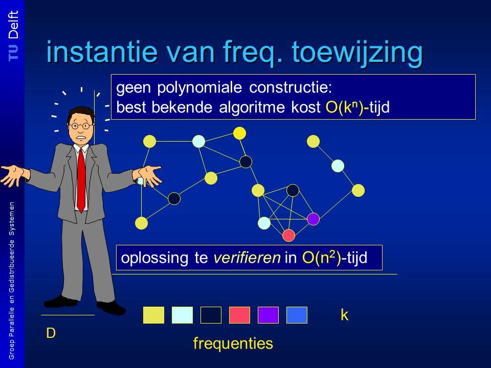 TU Delft Groep Parallelle en Gedistribueerde Systemen instantie van freq.