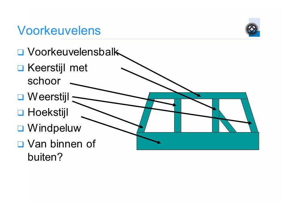 Voorkeuvelens  Voorkeuvelensbalk  Keerstijl met schoor  Weerstijl  Hoekstijl  Windpeluw  Van binnen of buiten?