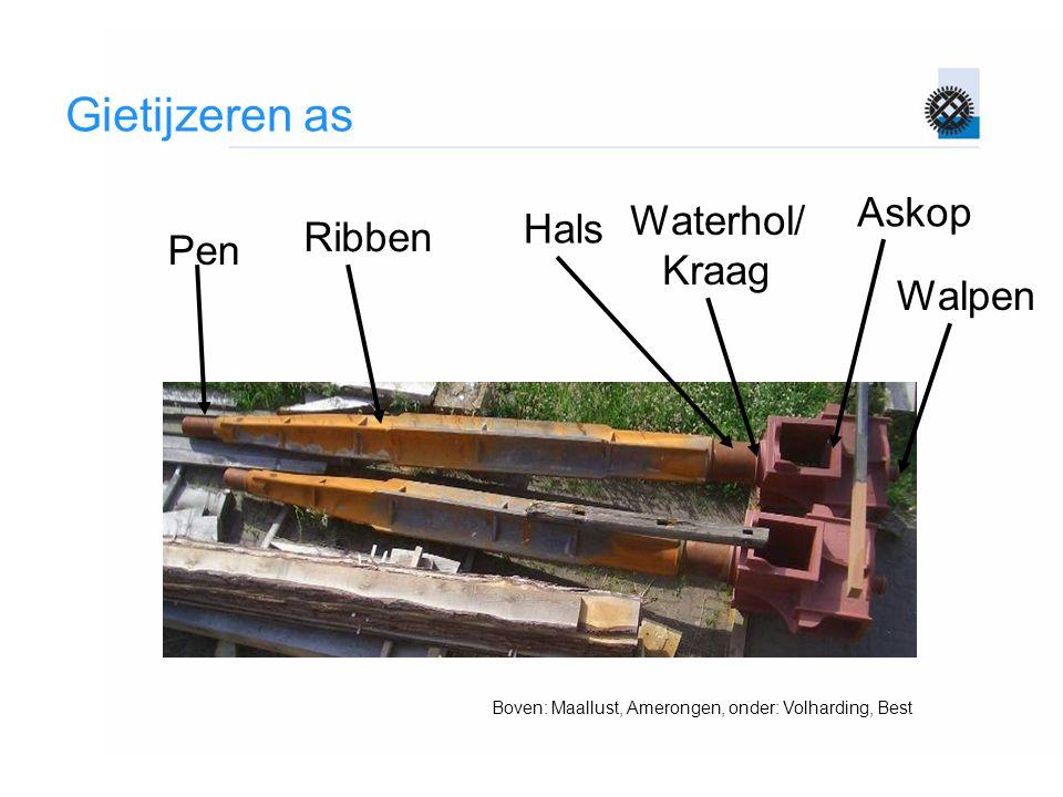 Gietijzeren as Boven: Maallust, Amerongen, onder: Volharding, Best Walpen Askop Waterhol/ Kraag Hals Ribben Pen